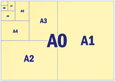 a-sizes.png